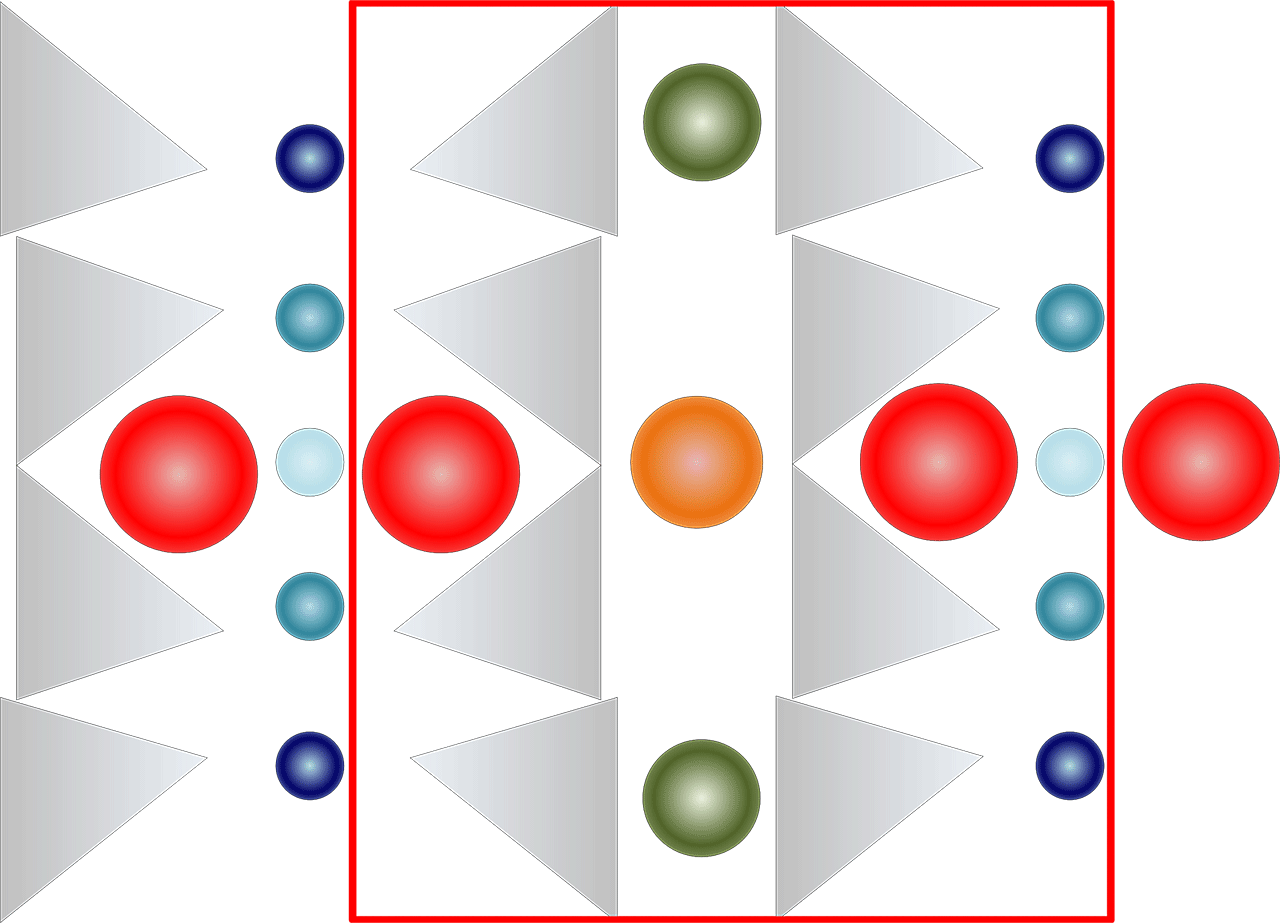 theoretical representation of the amphibole molecule viewed along the double chains