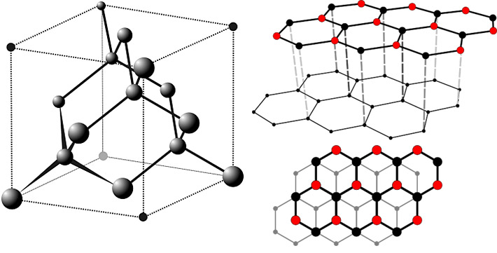 Crystal structure of natural native carbon polymorphs - graphite and diamond