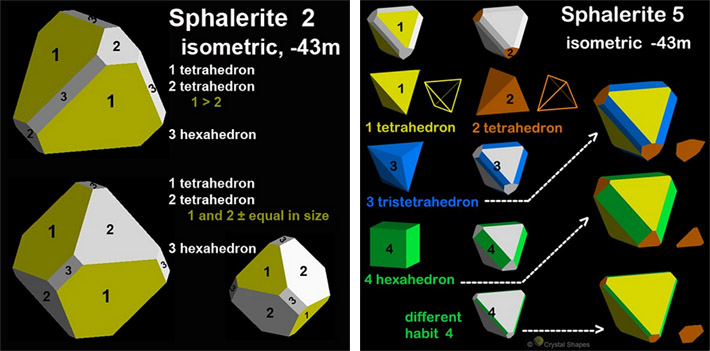 Various crystal shapes of sphalerite